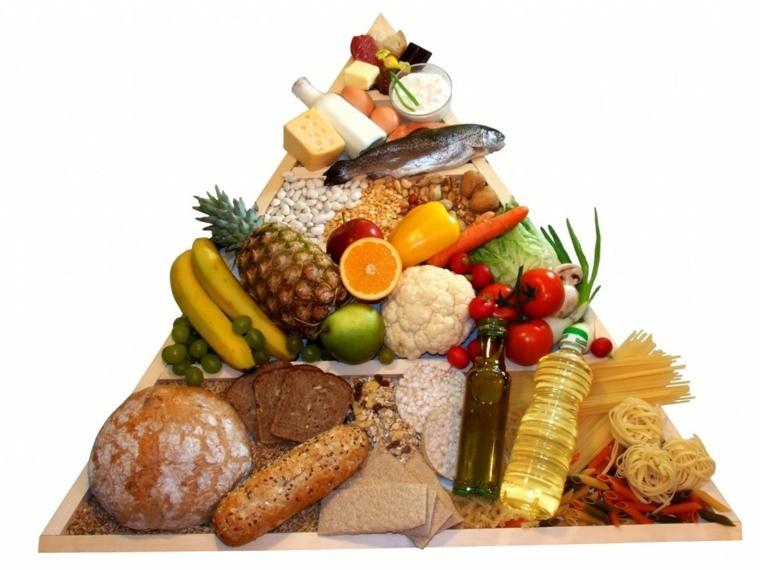 régime méditerranéen pyramide-alimentaire
